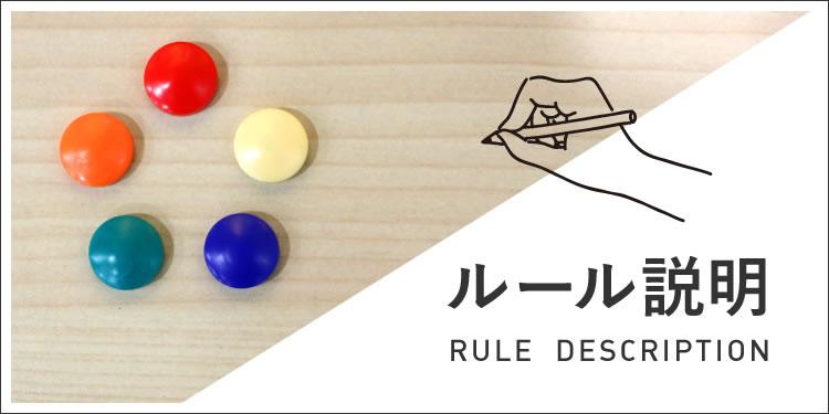 マネジメントゲームのルール説明