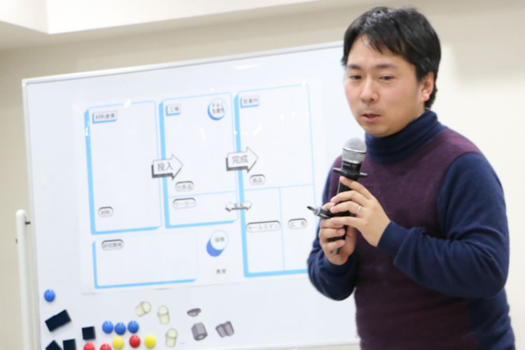 マネジメントゲーム 名古屋の講師
